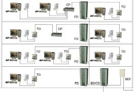 Структурированная кабельная система