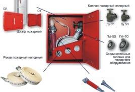 Испытание и проверка пожарного водоснабжения